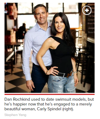 do men want to date models